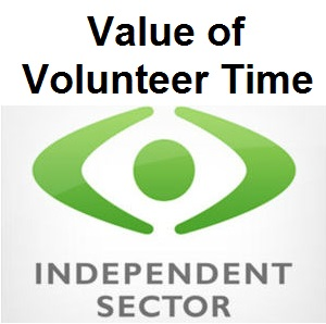 Value of Volunteer Time